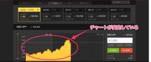 USD/JPY通貨ペアのチャート画像
