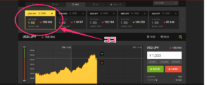USD/JPY通貨ペア画像